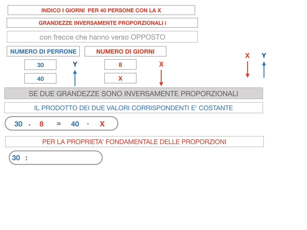 36. PROBLEMI DEL TRE SEMPLICE_INVERSO_SIMULAZIONE.067