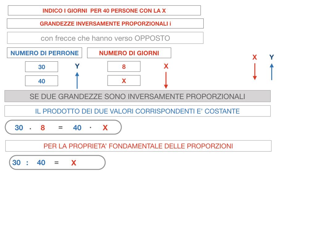 36. PROBLEMI DEL TRE SEMPLICE_INVERSO_SIMULAZIONE.069