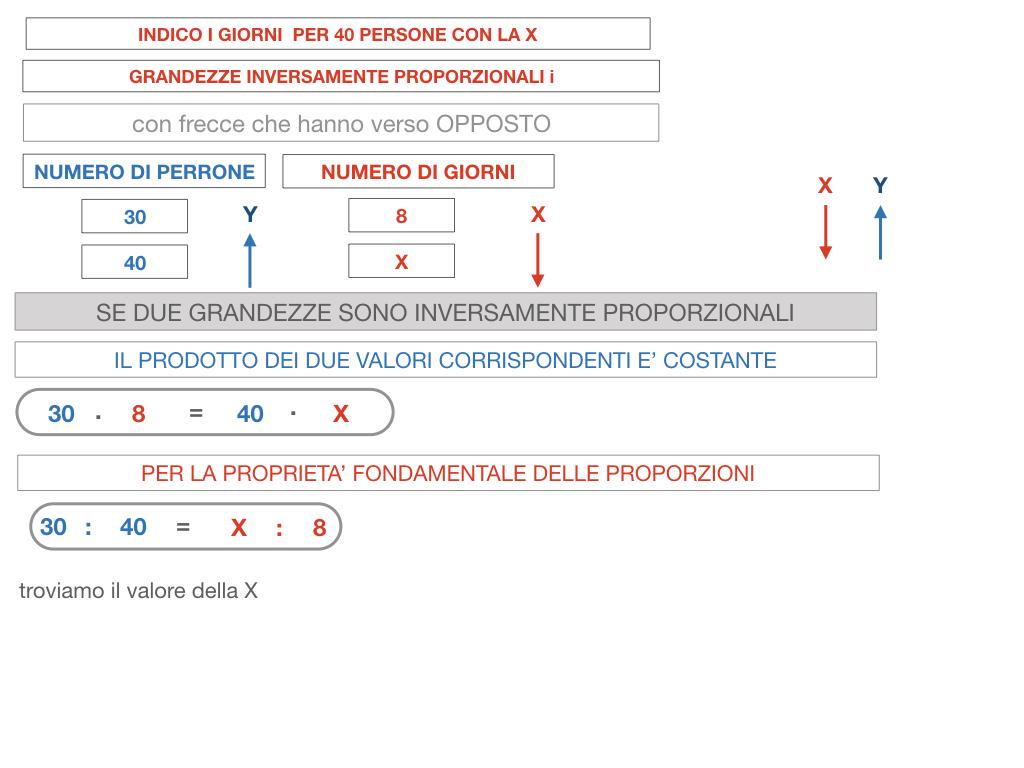 36. PROBLEMI DEL TRE SEMPLICE_INVERSO_SIMULAZIONE.071