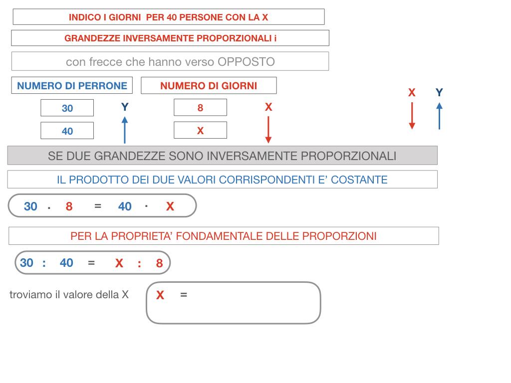 36. PROBLEMI DEL TRE SEMPLICE_INVERSO_SIMULAZIONE.072