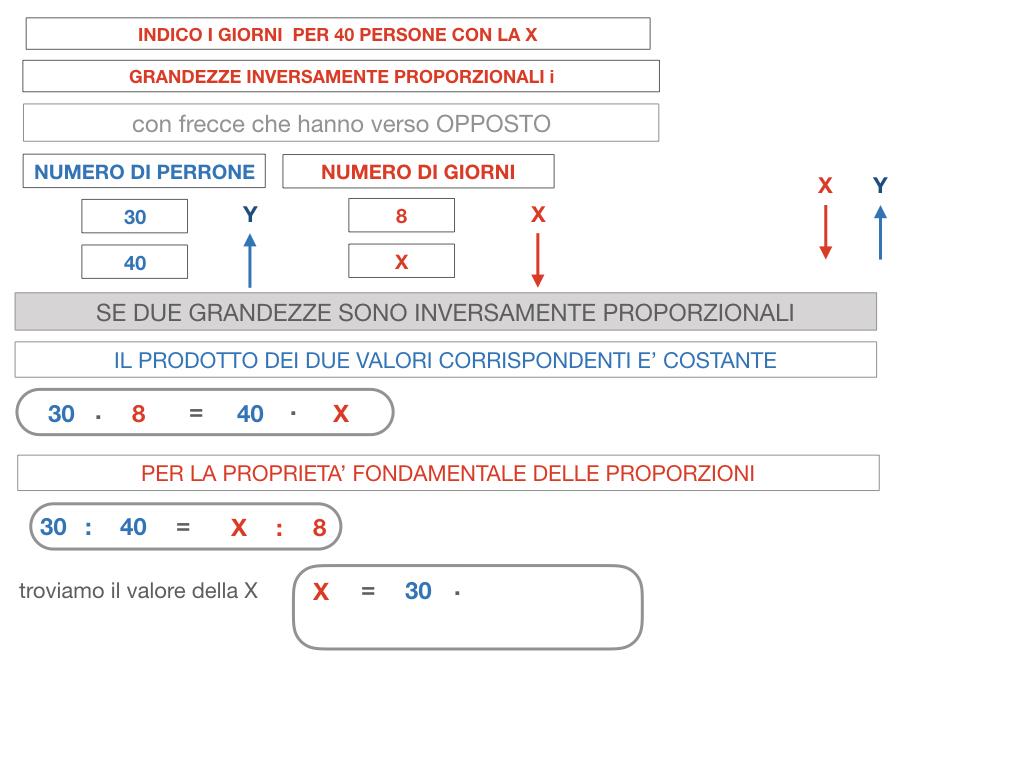 36. PROBLEMI DEL TRE SEMPLICE_INVERSO_SIMULAZIONE.073