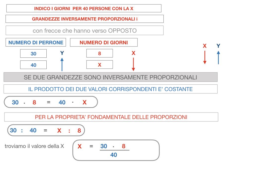 36. PROBLEMI DEL TRE SEMPLICE_INVERSO_SIMULAZIONE.075