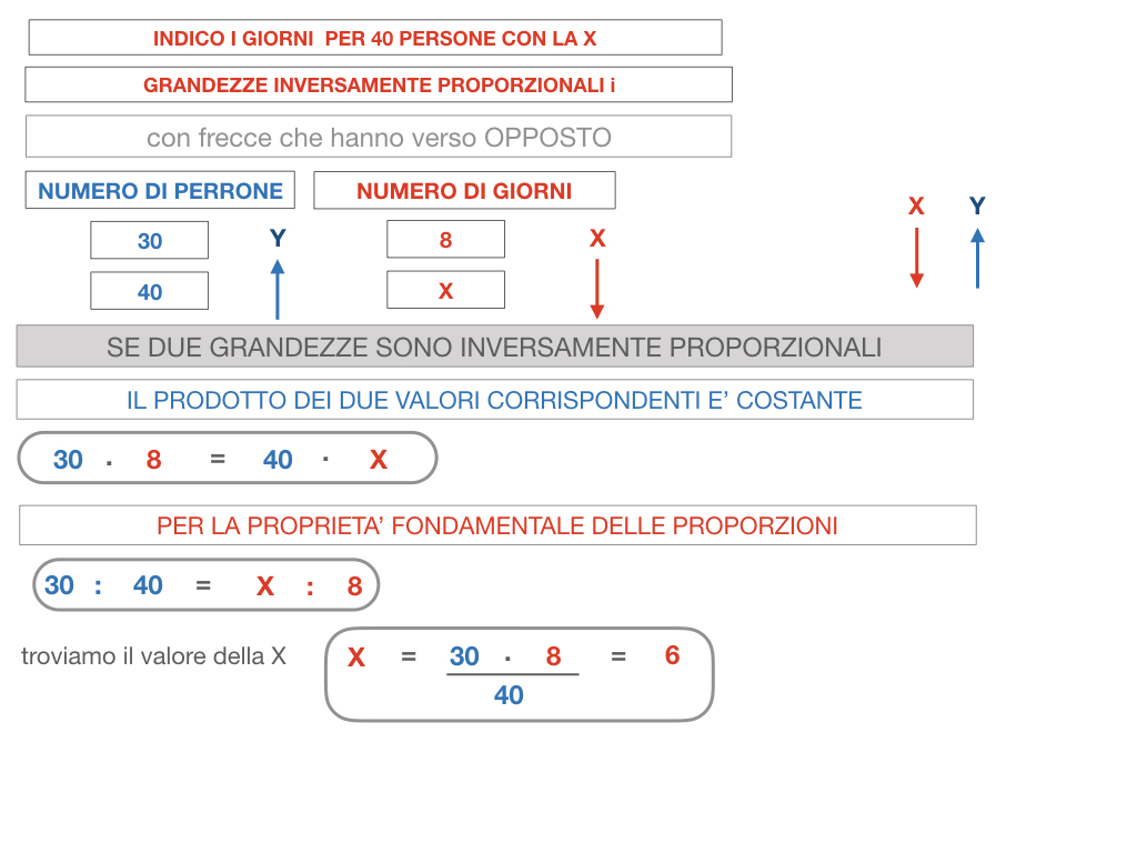 36. PROBLEMI DEL TRE SEMPLICE_INVERSO_SIMULAZIONE.076