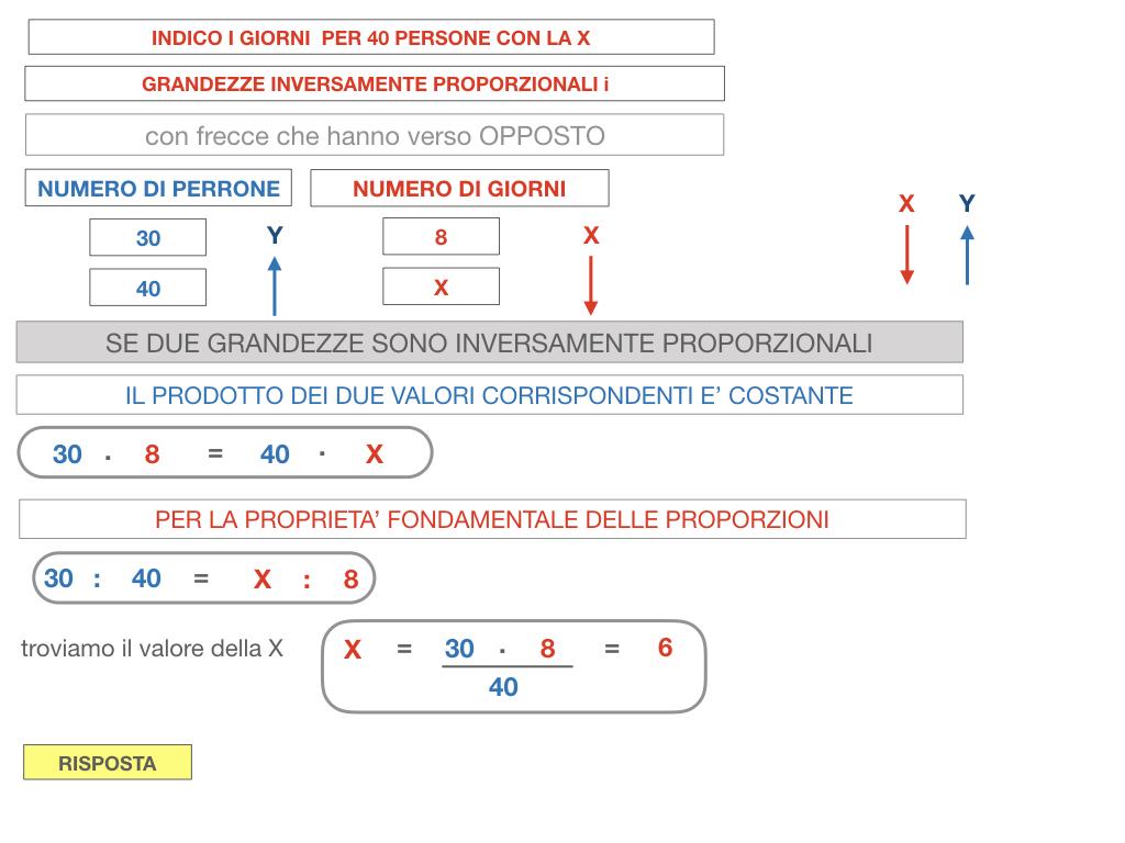 36. PROBLEMI DEL TRE SEMPLICE_INVERSO_SIMULAZIONE.077