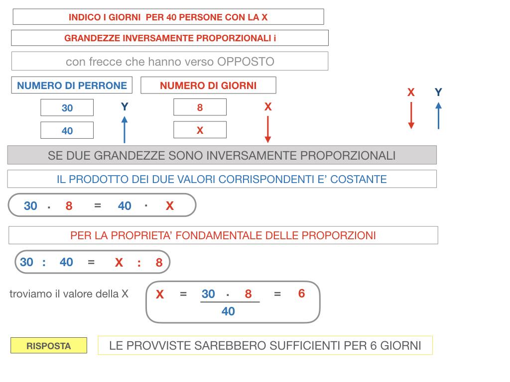 36. PROBLEMI DEL TRE SEMPLICE_INVERSO_SIMULAZIONE.078