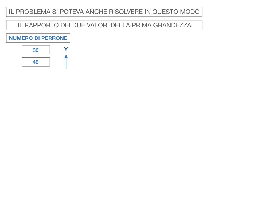 36. PROBLEMI DEL TRE SEMPLICE_INVERSO_SIMULAZIONE.081