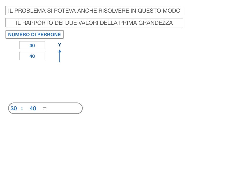 36. PROBLEMI DEL TRE SEMPLICE_INVERSO_SIMULAZIONE.082