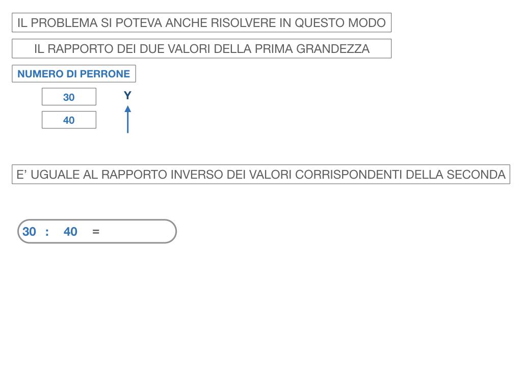 36. PROBLEMI DEL TRE SEMPLICE_INVERSO_SIMULAZIONE.083