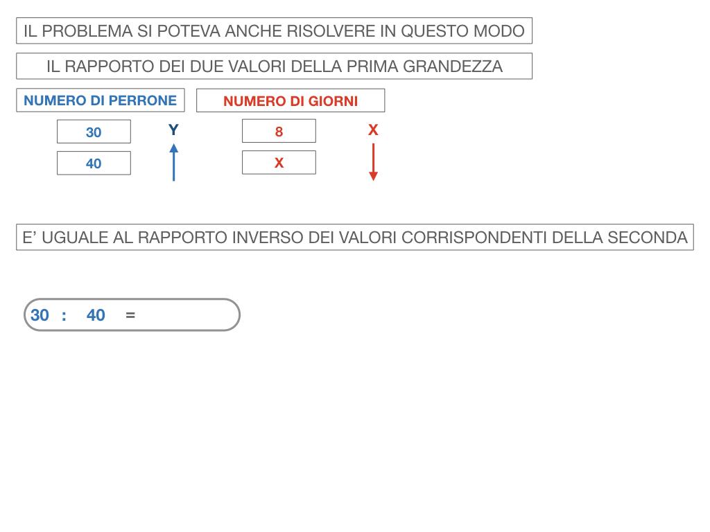 36. PROBLEMI DEL TRE SEMPLICE_INVERSO_SIMULAZIONE.084