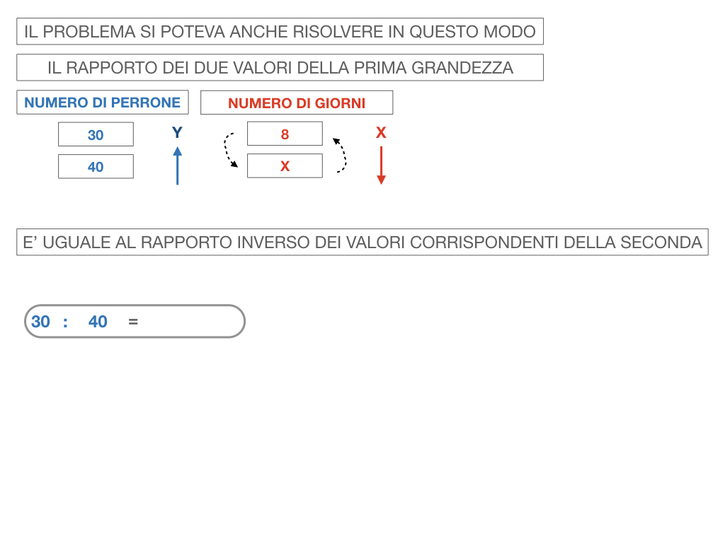 36. PROBLEMI DEL TRE SEMPLICE_INVERSO_SIMULAZIONE.085