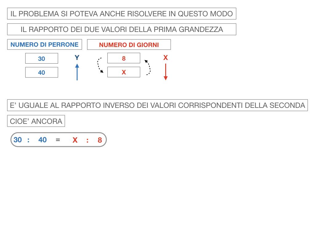 36. PROBLEMI DEL TRE SEMPLICE_INVERSO_SIMULAZIONE.086