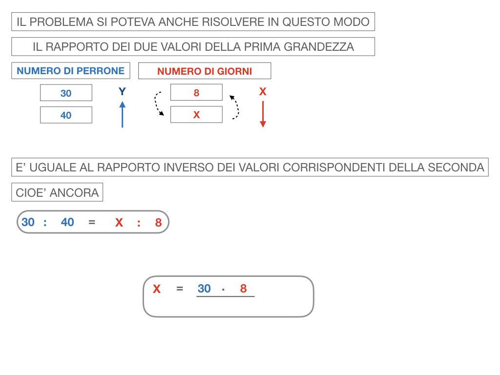 36. PROBLEMI DEL TRE SEMPLICE_INVERSO_SIMULAZIONE.087