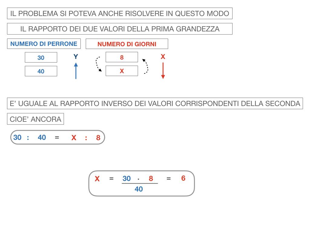 36. PROBLEMI DEL TRE SEMPLICE_INVERSO_SIMULAZIONE.089