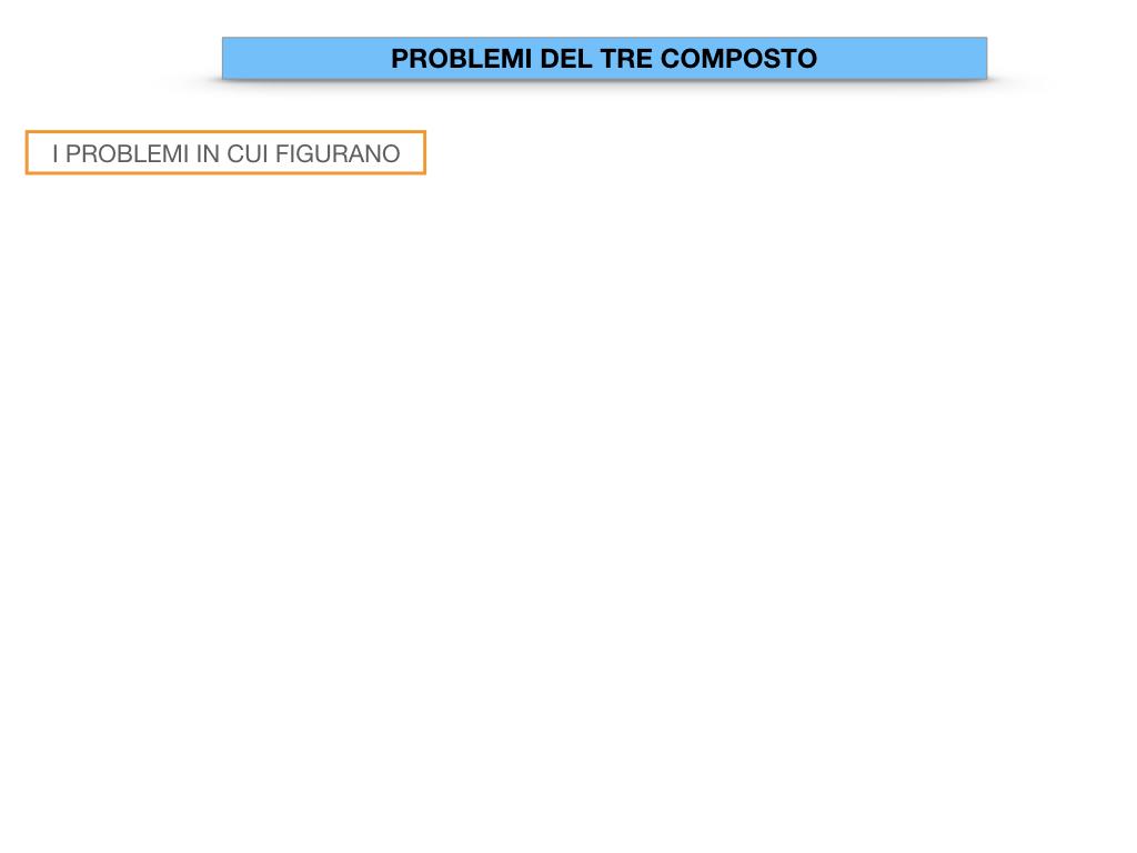 37. PROBLEMI DEL TRE COMPOSTO_SIMULAZIONE.003