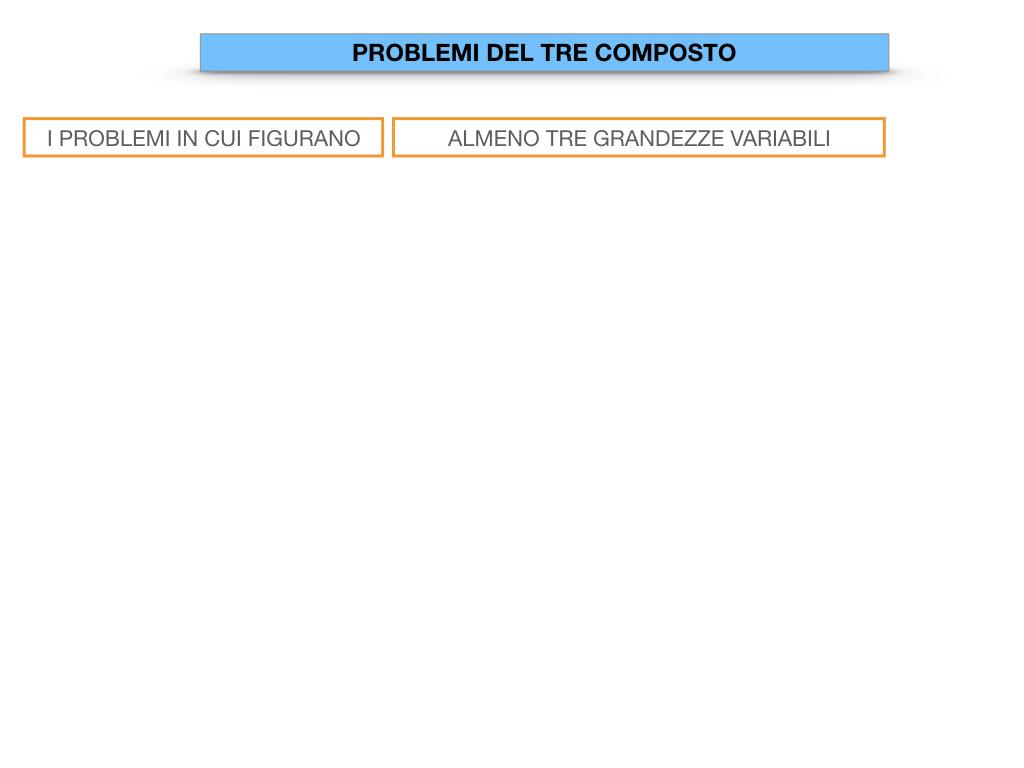 37. PROBLEMI DEL TRE COMPOSTO_SIMULAZIONE.004
