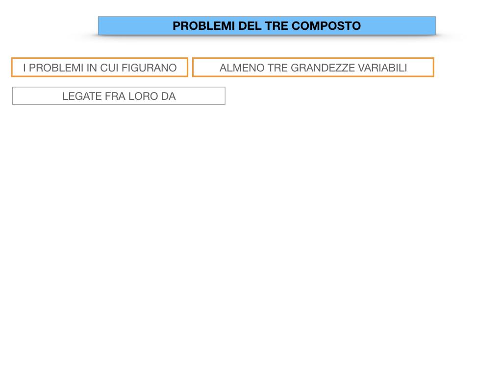 37. PROBLEMI DEL TRE COMPOSTO_SIMULAZIONE.005