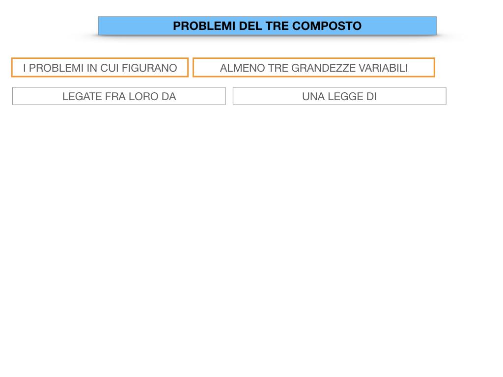 37. PROBLEMI DEL TRE COMPOSTO_SIMULAZIONE.006