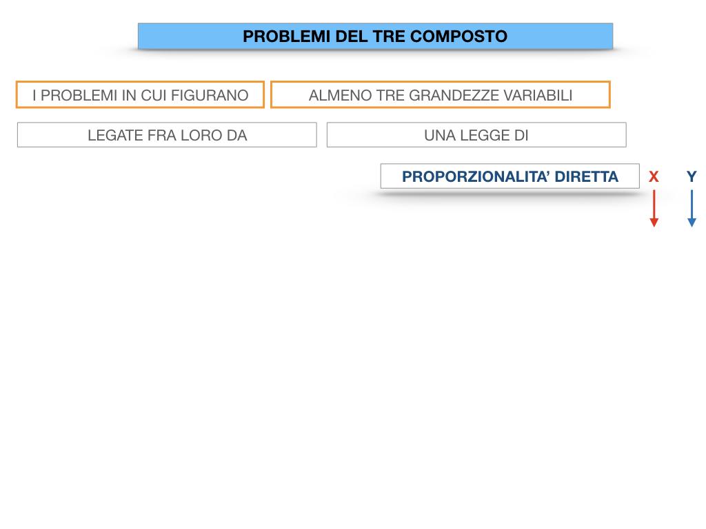 37. PROBLEMI DEL TRE COMPOSTO_SIMULAZIONE.007