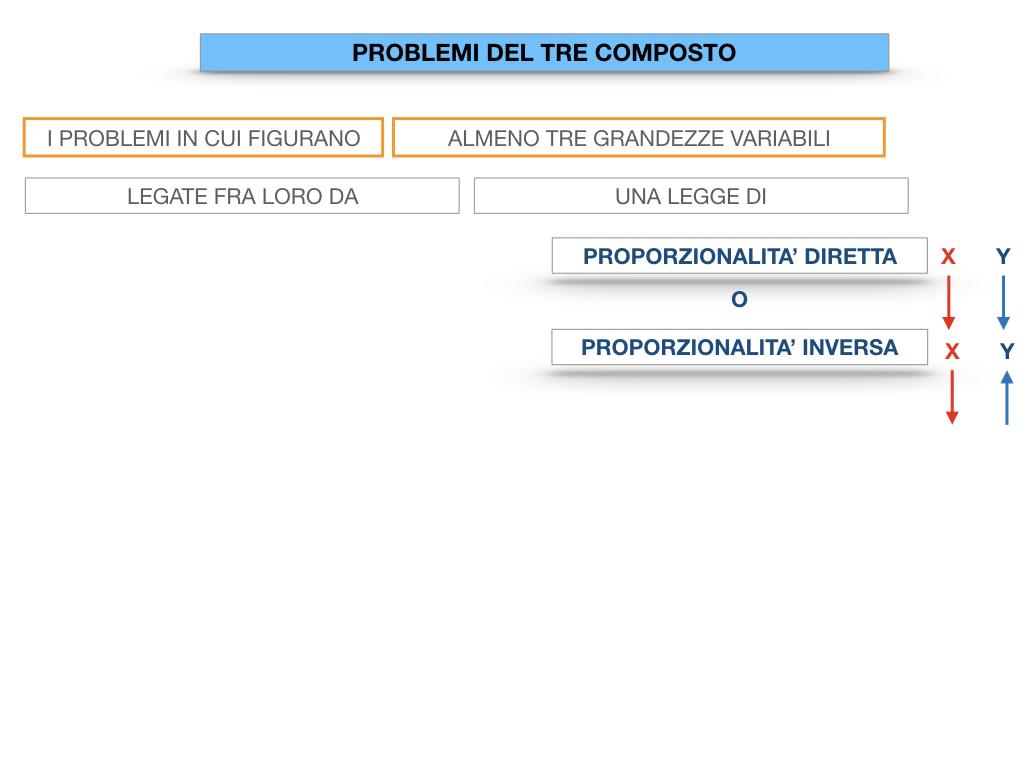 37. PROBLEMI DEL TRE COMPOSTO_SIMULAZIONE.008