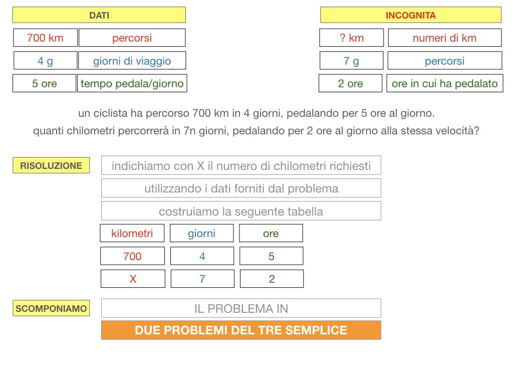 37. PROBLEMI DEL TRE COMPOSTO_SIMULAZIONE.054