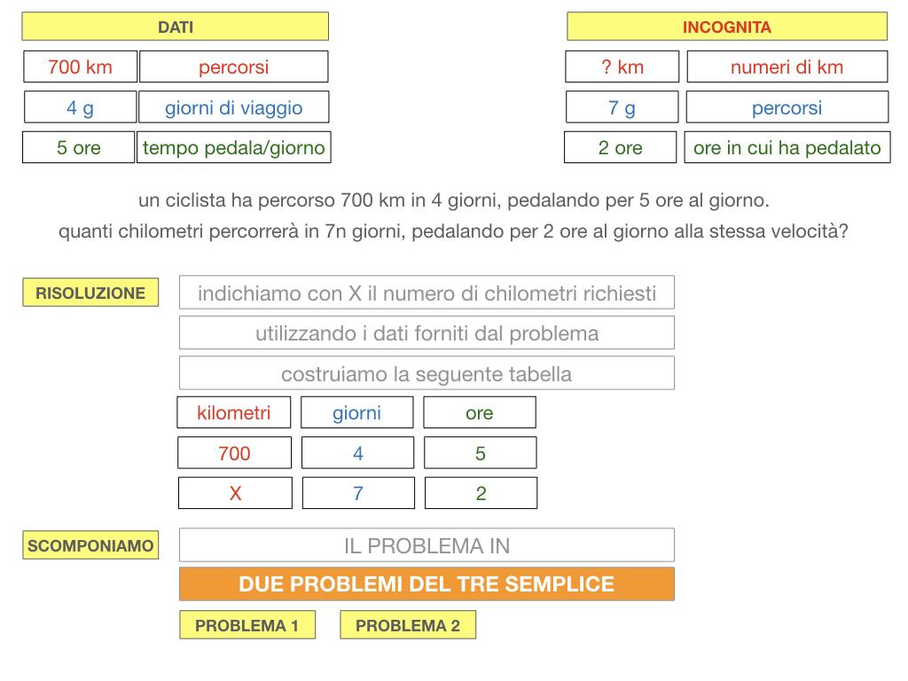 37. PROBLEMI DEL TRE COMPOSTO_SIMULAZIONE.056