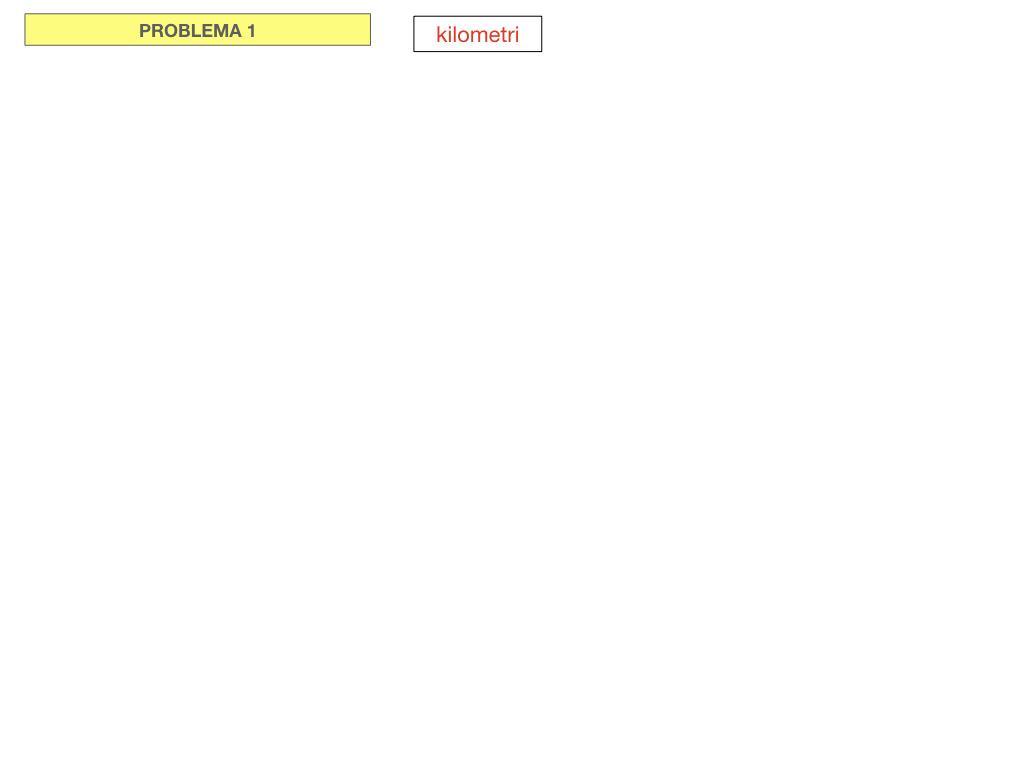 37. PROBLEMI DEL TRE COMPOSTO_SIMULAZIONE.058