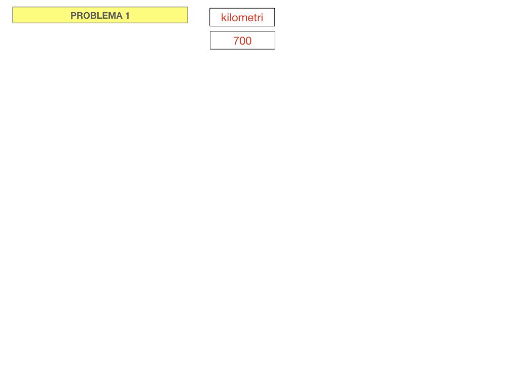 37. PROBLEMI DEL TRE COMPOSTO_SIMULAZIONE.059