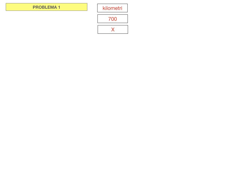 37. PROBLEMI DEL TRE COMPOSTO_SIMULAZIONE.060