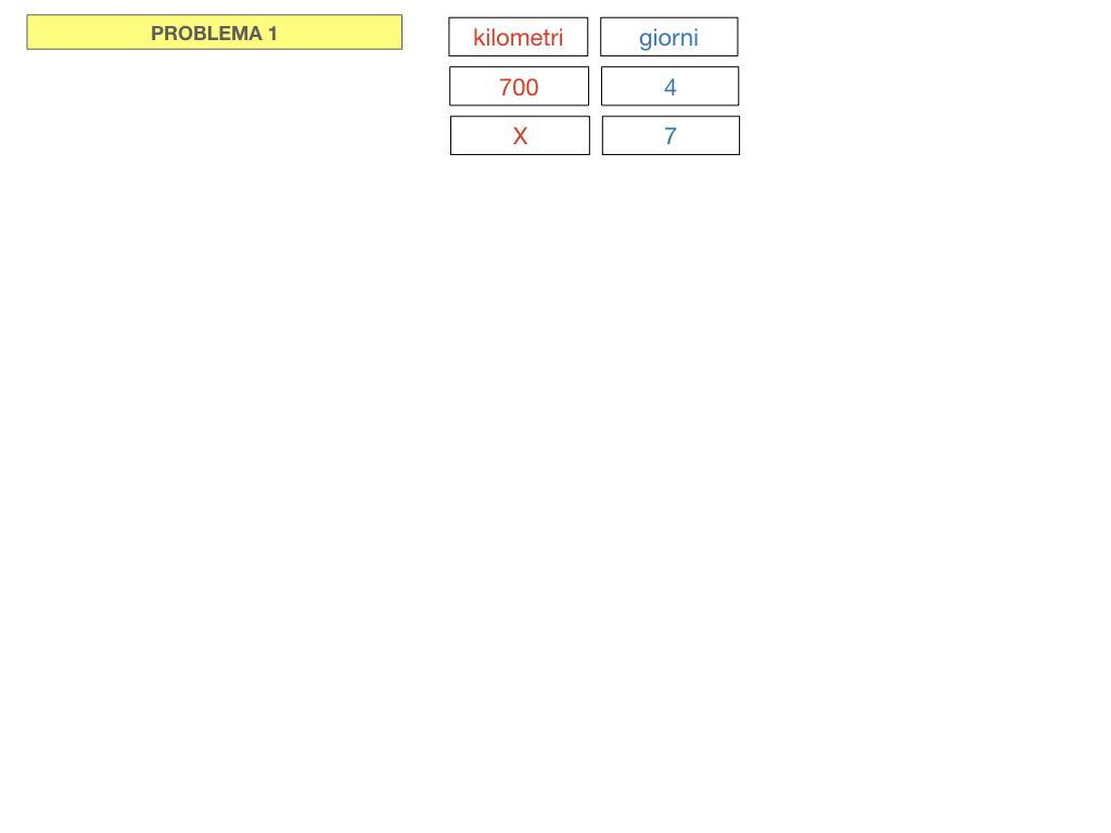 37. PROBLEMI DEL TRE COMPOSTO_SIMULAZIONE.062