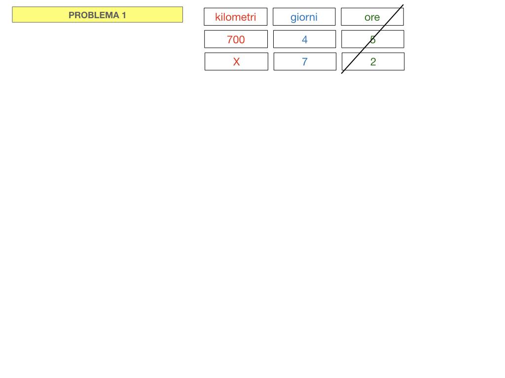 37. PROBLEMI DEL TRE COMPOSTO_SIMULAZIONE.063