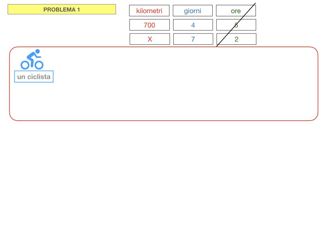 37. PROBLEMI DEL TRE COMPOSTO_SIMULAZIONE.064