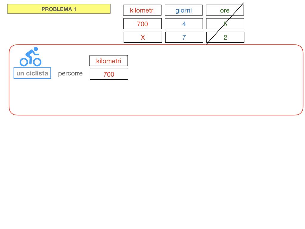 37. PROBLEMI DEL TRE COMPOSTO_SIMULAZIONE.065