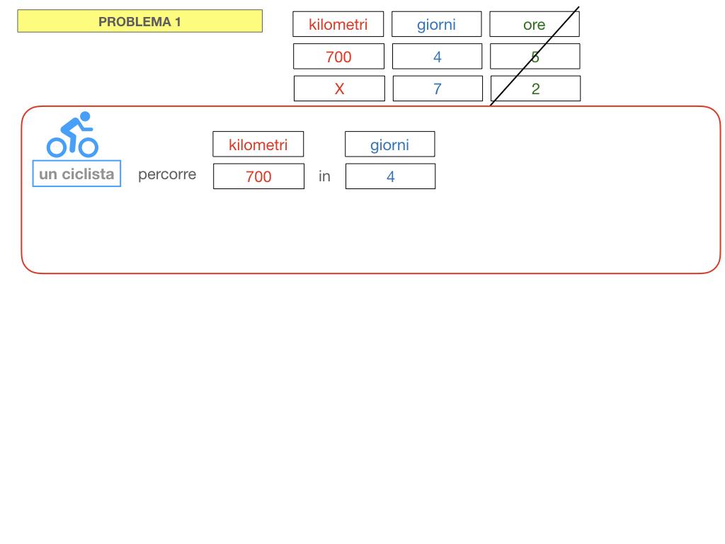 37. PROBLEMI DEL TRE COMPOSTO_SIMULAZIONE.066
