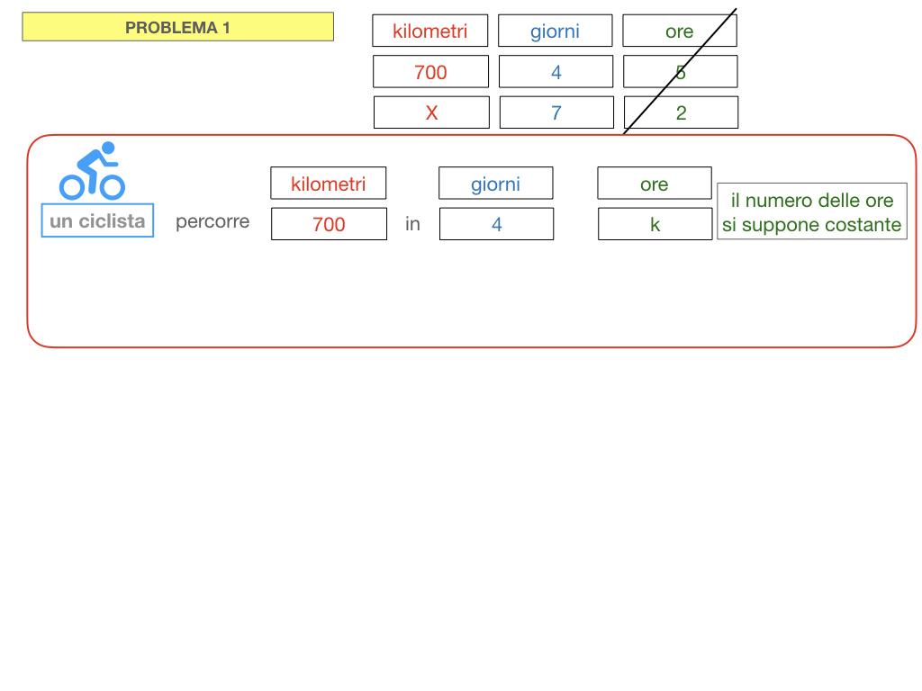 37. PROBLEMI DEL TRE COMPOSTO_SIMULAZIONE.067