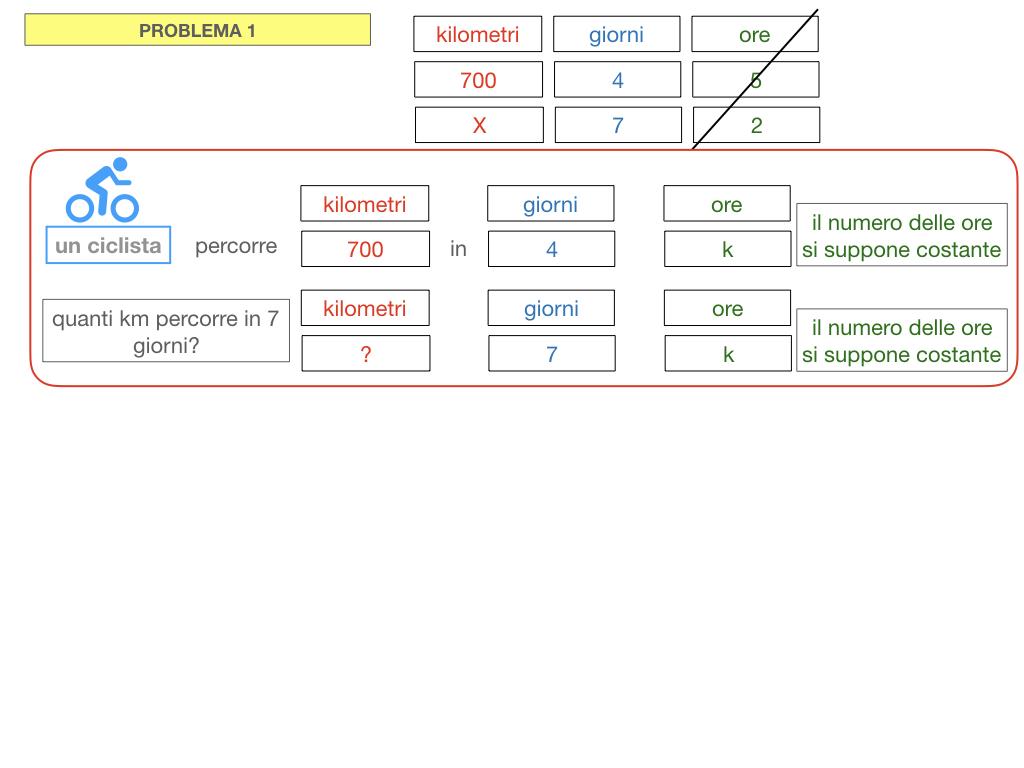 37. PROBLEMI DEL TRE COMPOSTO_SIMULAZIONE.071