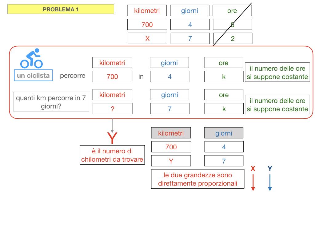 37. PROBLEMI DEL TRE COMPOSTO_SIMULAZIONE.080