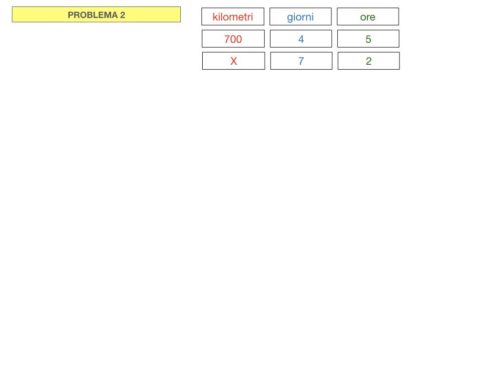 37. PROBLEMI DEL TRE COMPOSTO_SIMULAZIONE.092
