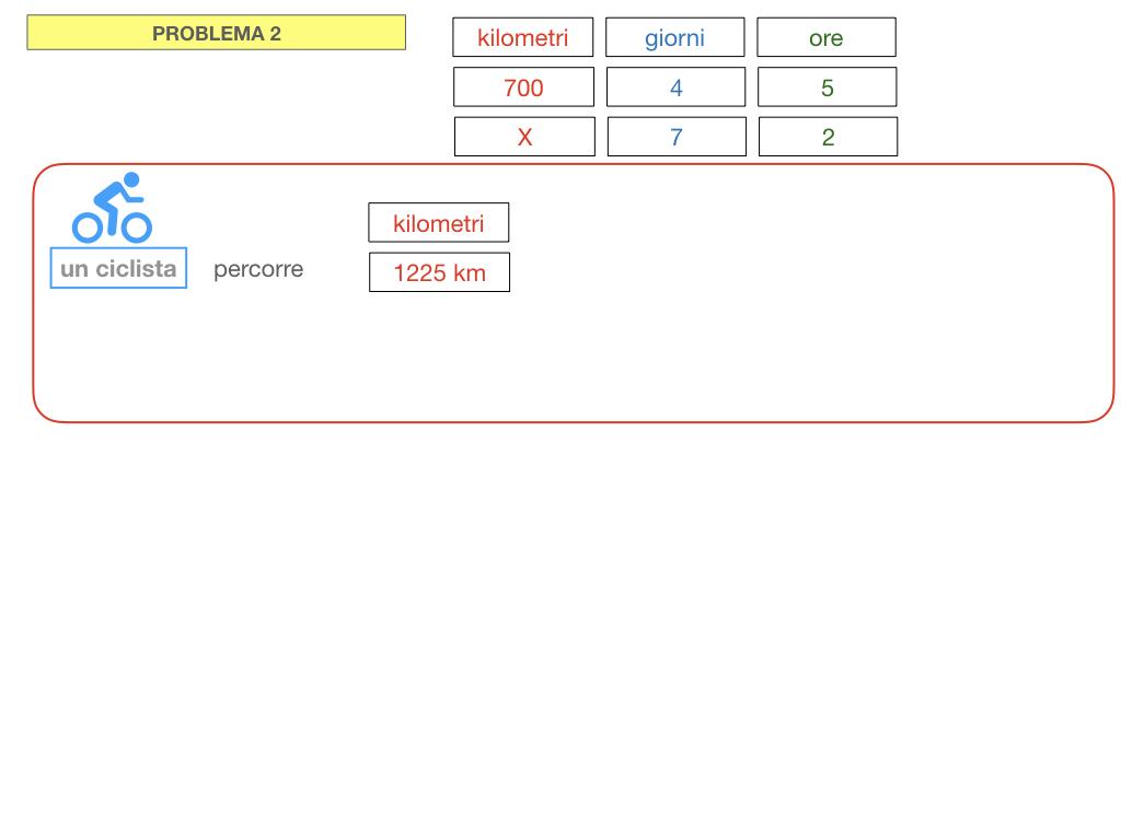37. PROBLEMI DEL TRE COMPOSTO_SIMULAZIONE.093