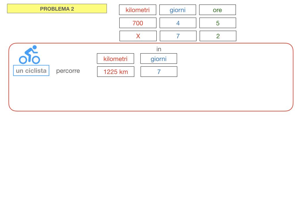 37. PROBLEMI DEL TRE COMPOSTO_SIMULAZIONE.094