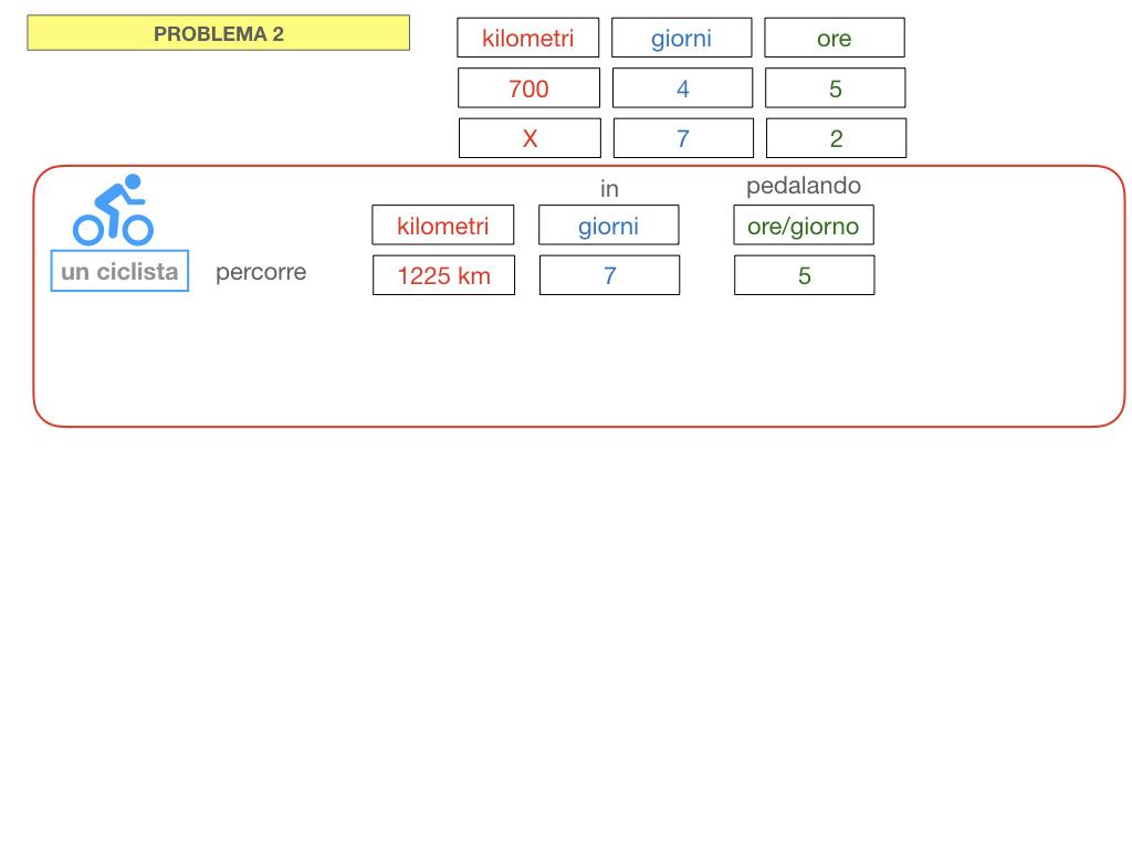 37. PROBLEMI DEL TRE COMPOSTO_SIMULAZIONE.095