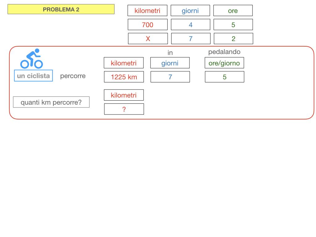 37. PROBLEMI DEL TRE COMPOSTO_SIMULAZIONE.096