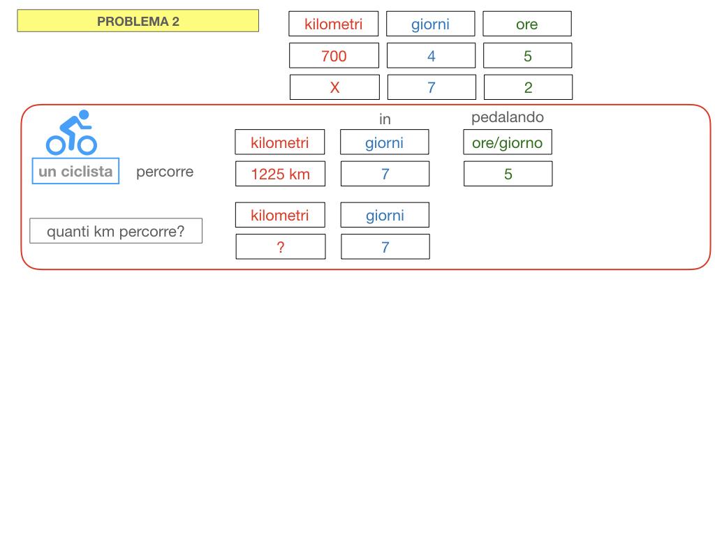 37. PROBLEMI DEL TRE COMPOSTO_SIMULAZIONE.097