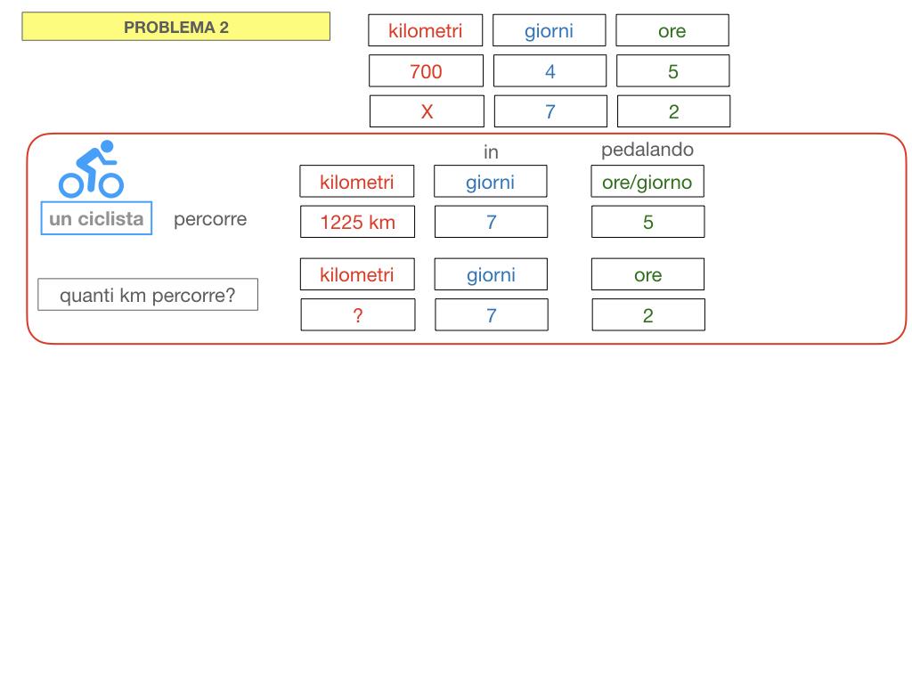 37. PROBLEMI DEL TRE COMPOSTO_SIMULAZIONE.098