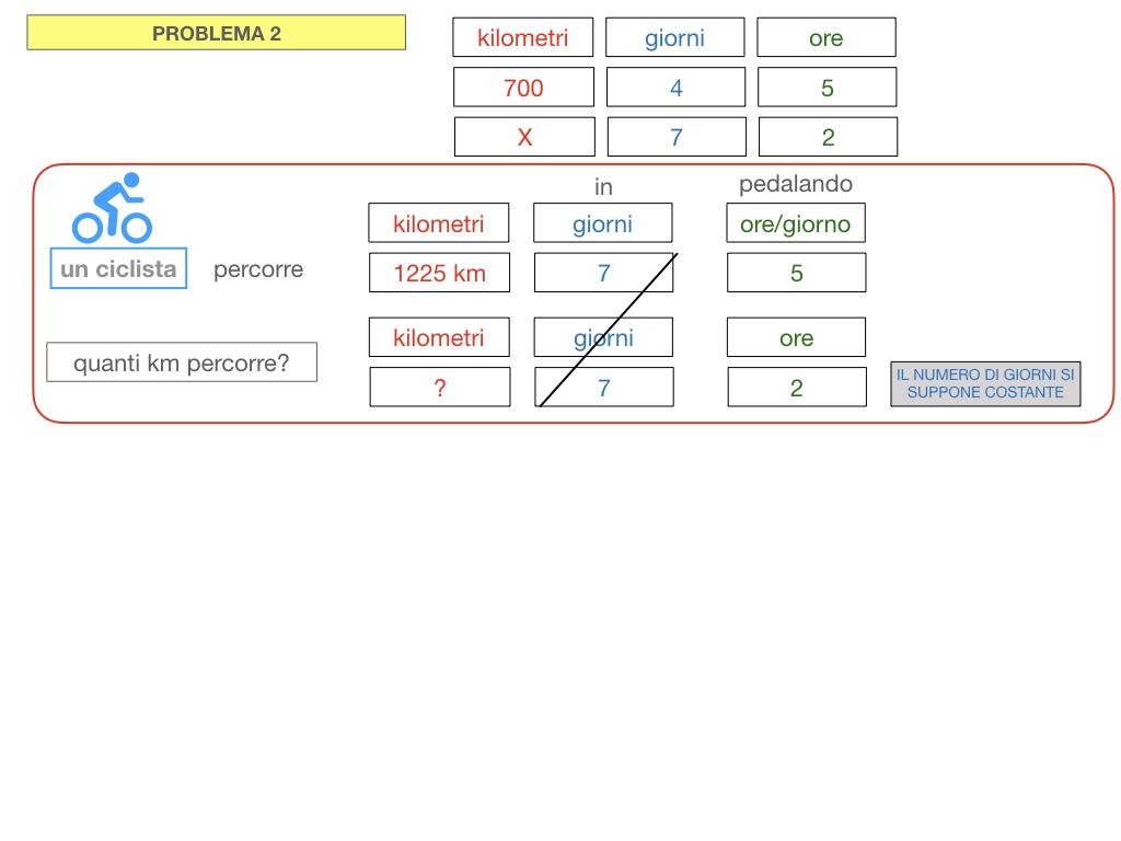 37. PROBLEMI DEL TRE COMPOSTO_SIMULAZIONE.099