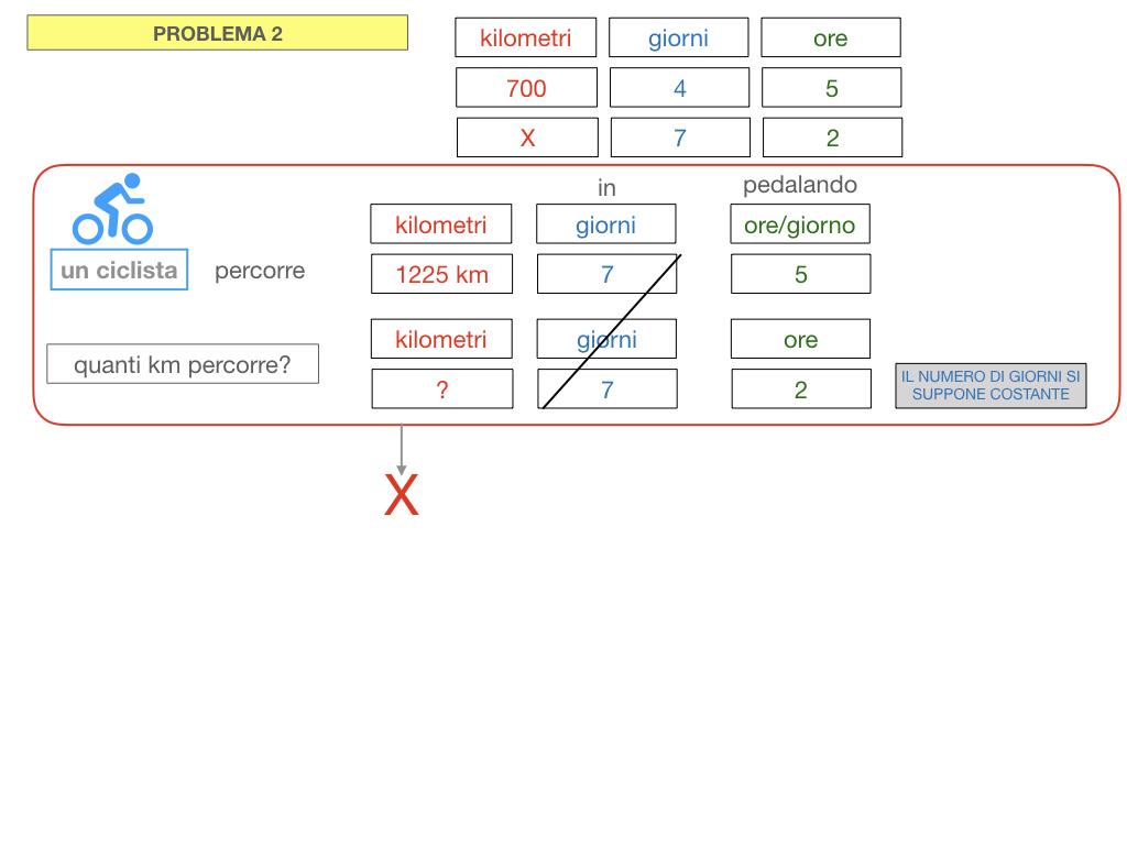 37. PROBLEMI DEL TRE COMPOSTO_SIMULAZIONE.100