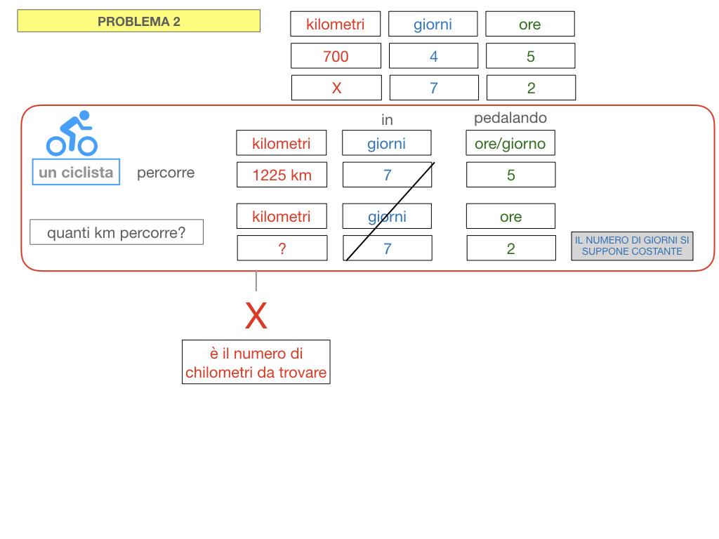 37. PROBLEMI DEL TRE COMPOSTO_SIMULAZIONE.101