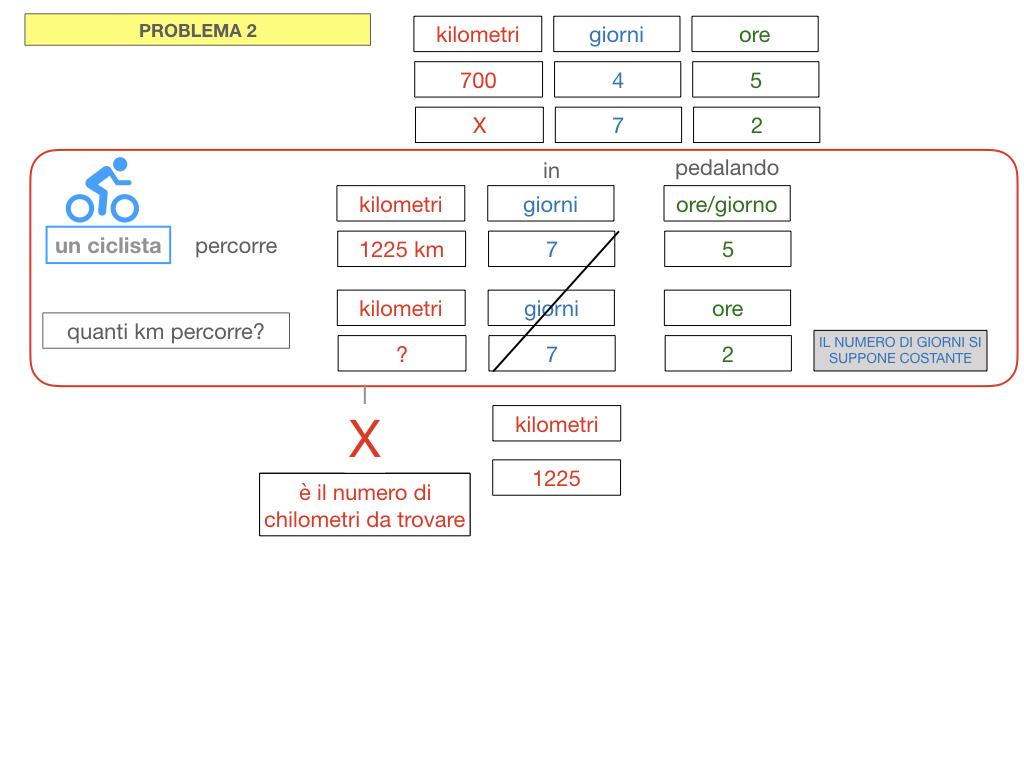 37. PROBLEMI DEL TRE COMPOSTO_SIMULAZIONE.102