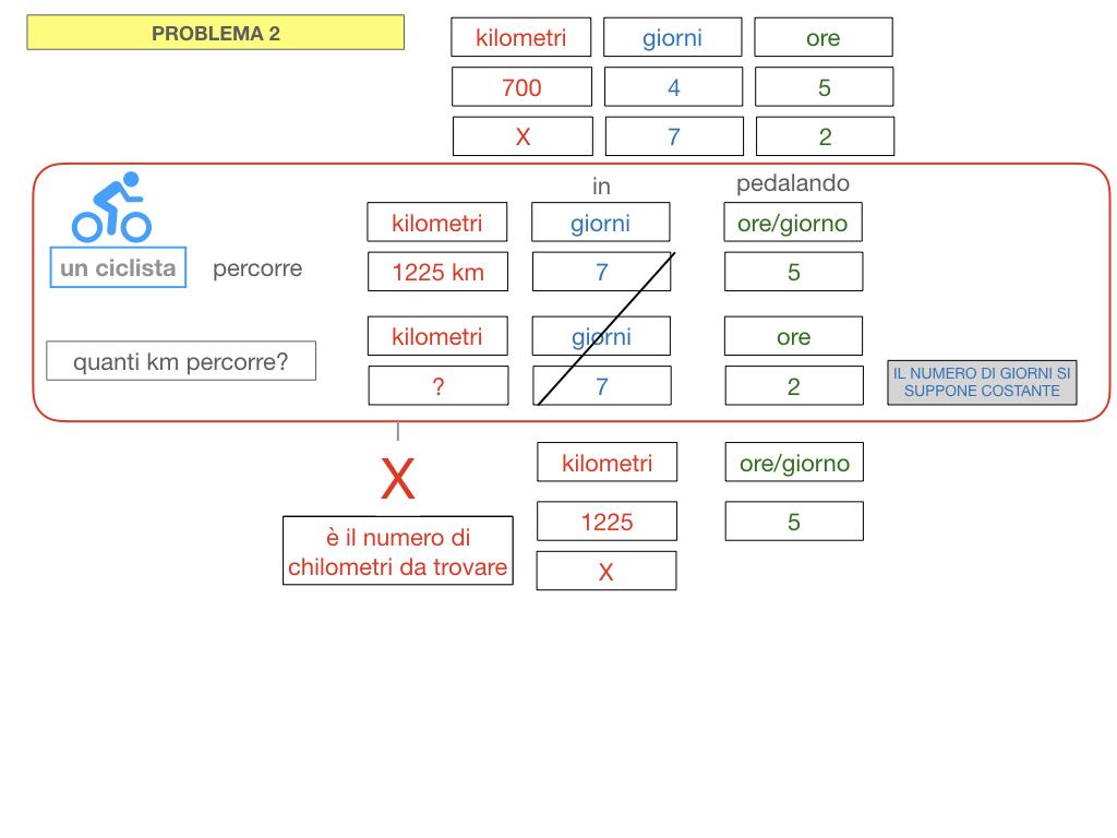 37. PROBLEMI DEL TRE COMPOSTO_SIMULAZIONE.105