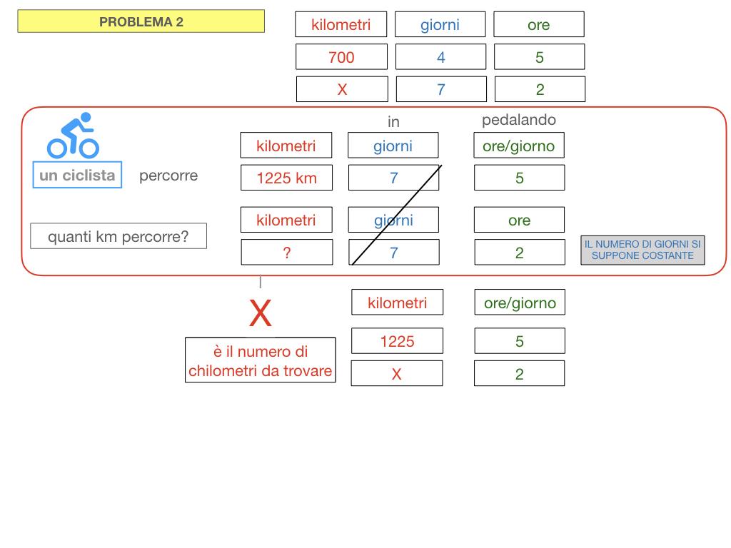 37. PROBLEMI DEL TRE COMPOSTO_SIMULAZIONE.106