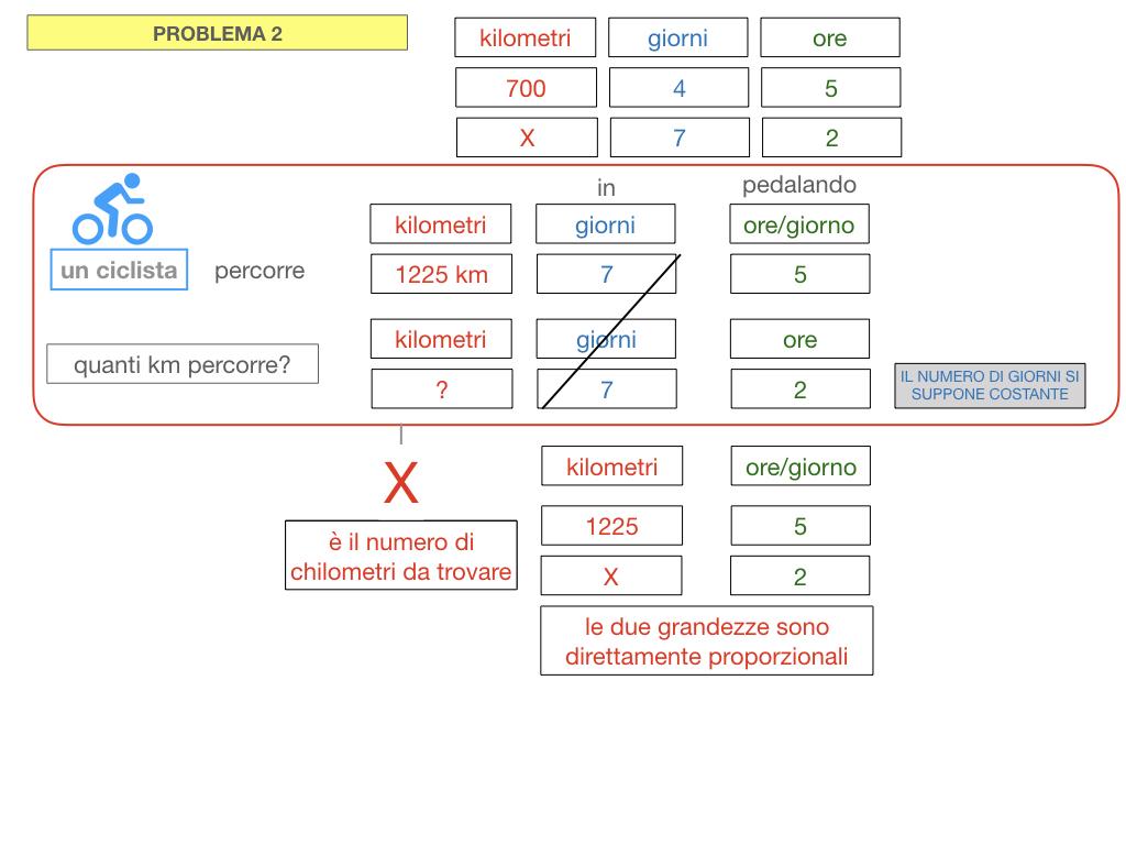 37. PROBLEMI DEL TRE COMPOSTO_SIMULAZIONE.107